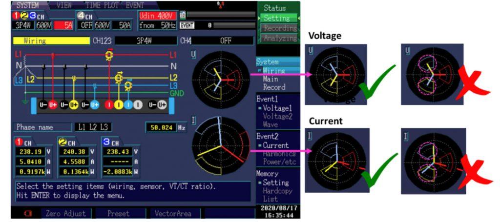 vektor diagram V & I PQ3198