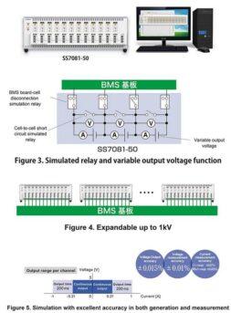 simulasi pengujian BMS baterry